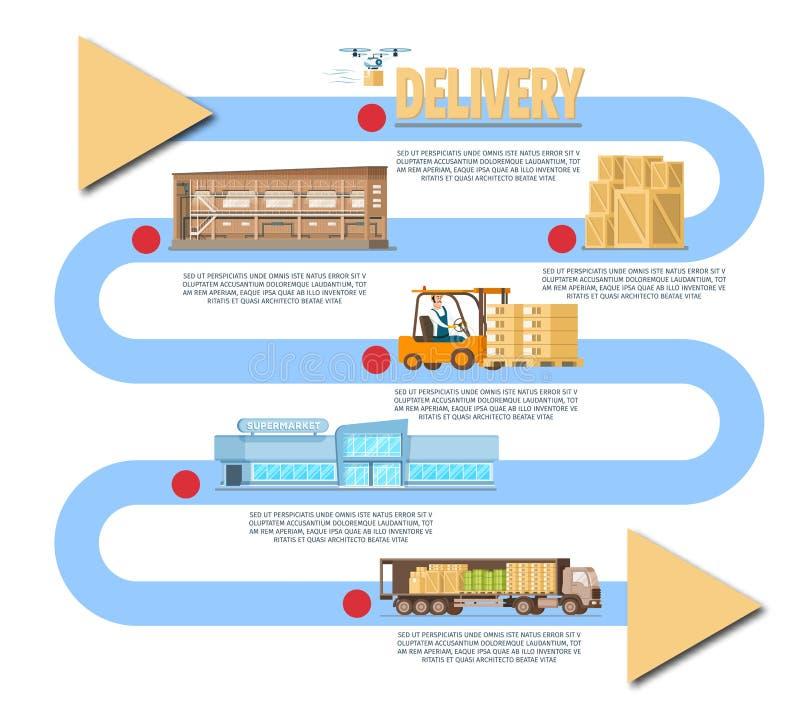 从仓库的交付过程由卡车横幅 皇族释放例证