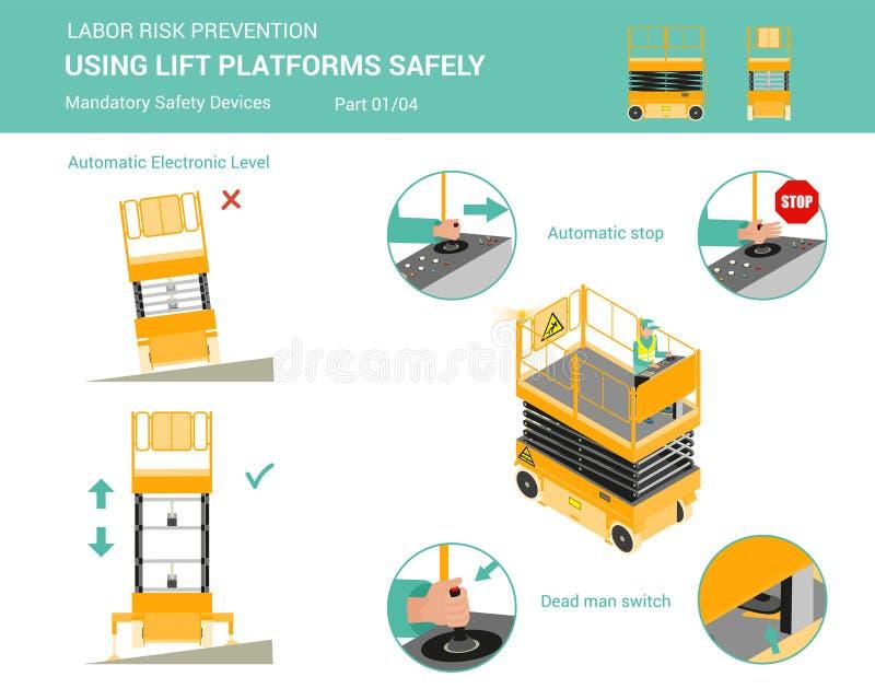 使用安全推力平台 第1部分的4 皇族释放例证
