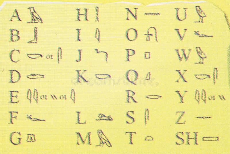 Download Ägypten-Alphabet stockfoto. Bild von hinter, material - 9087504