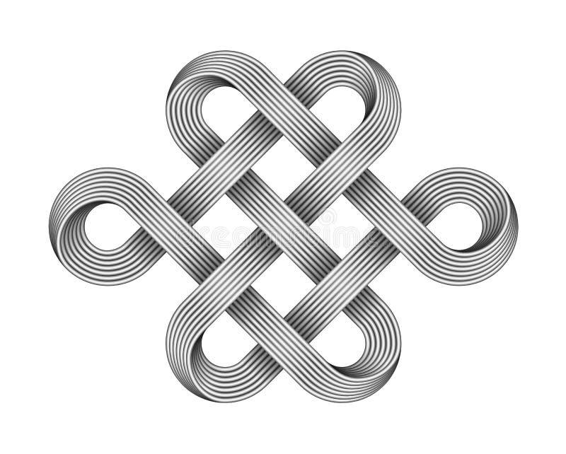 Ändlös fnuren som göras av korsade metalltrådar buddistiskt symbol också vektor för coreldrawillustration stock illustrationer