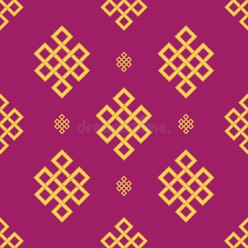 Ändlös lovande fnurenuppsättning Kina prydnad, symbol, Tibet, evig, buddism- och andlighetsymbol, symbol Rött tecken för vektor t stock illustrationer