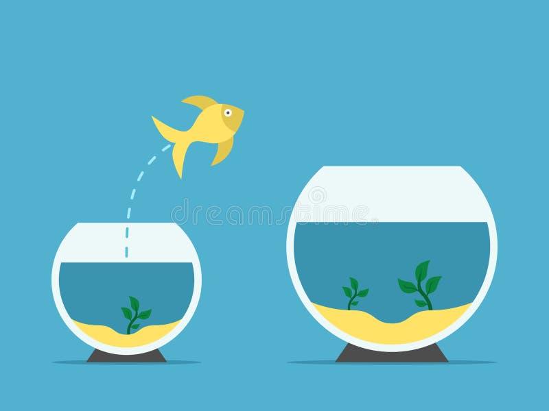 Ändrande akvarium för fisk stock illustrationer