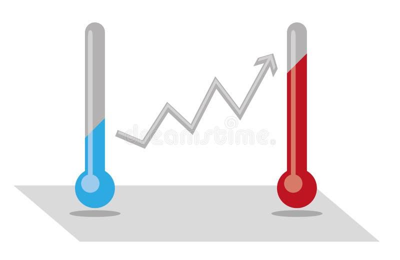 Ändrande klimat med termometern vektor illustrationer