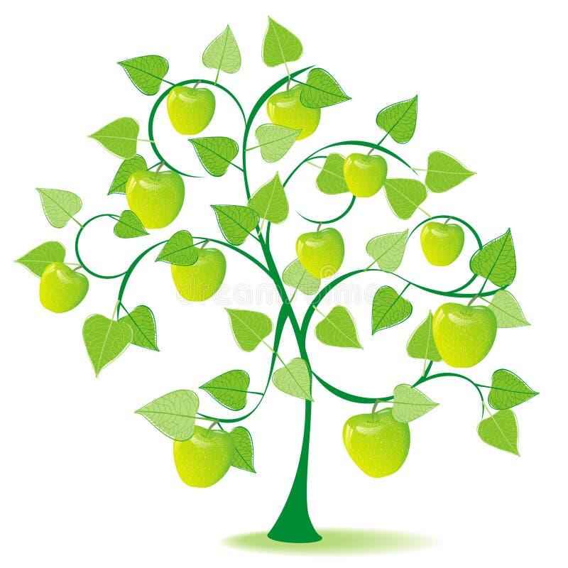 äpple - grön sommartree stock illustrationer