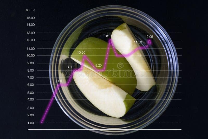 äpple - green Linjen graf visar en förhöjning i diet-matförbrukning Begreppet av den sunda uppehället med bantar mat royaltyfria foton