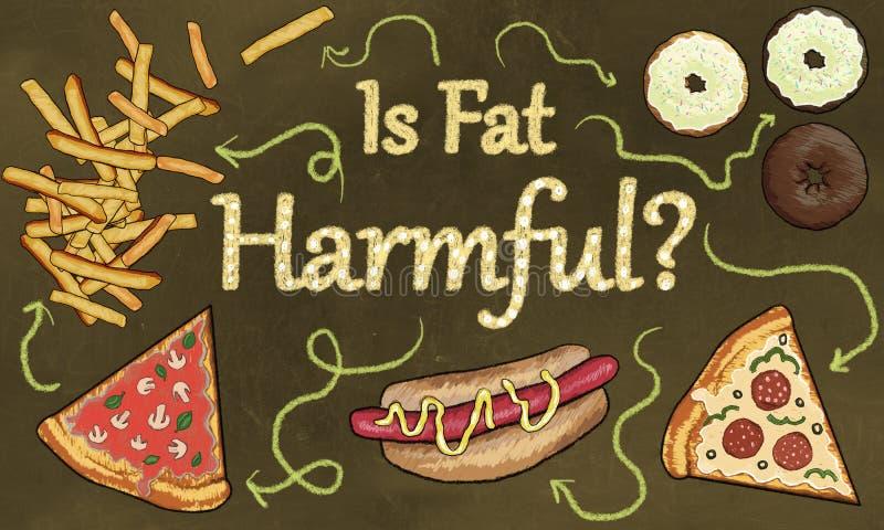 Är fett skadligt? Illustration på den bruna svart tavla vektor illustrationer