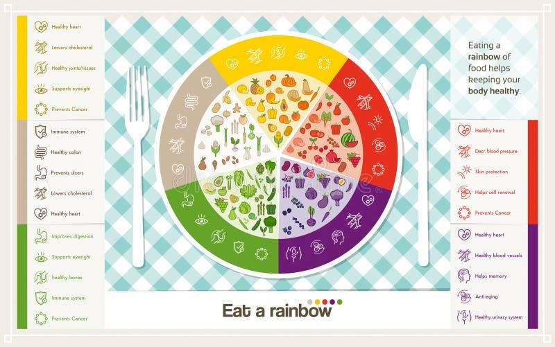 Äta en regnbåge vektor illustrationer
