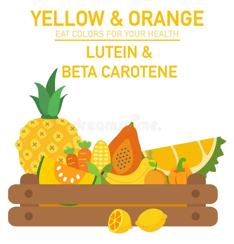 Äta färger för din hälsa-GULING & APELSINMAT vektor illustrationer