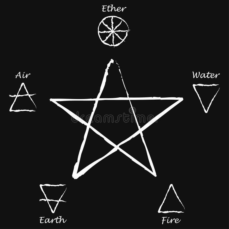Äther luft Erde Feuer Wasser Pentagram mit fünf Elementen Auch im corel abgehobenen Betrag vektor abbildung