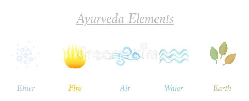 Äther-Luft-Löschwasser-Erde-Ayurveda-Elemente vektor abbildung