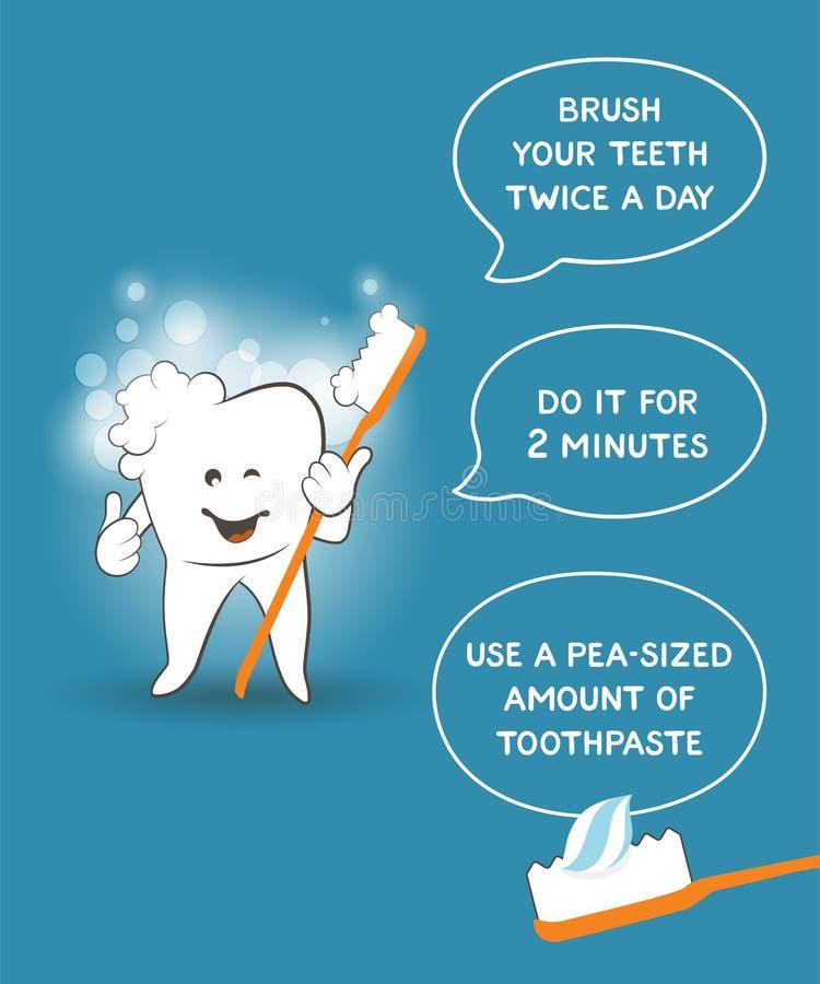 孩子的指示如何适当地刷您的牙-牙医的忠告 牙孩子的关心海报蓝色背景的 皇族释放例证