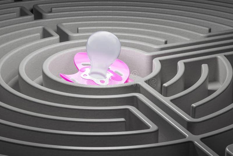 安慰者在迷宫的中心,3D翻译 向量例证
