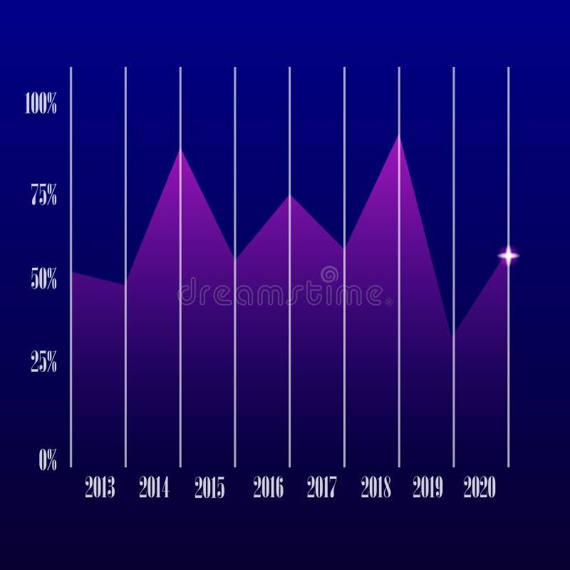 对光检查棍子股市投资贸易,看涨点,下跌点图表图  图表设计趋向  库存例证