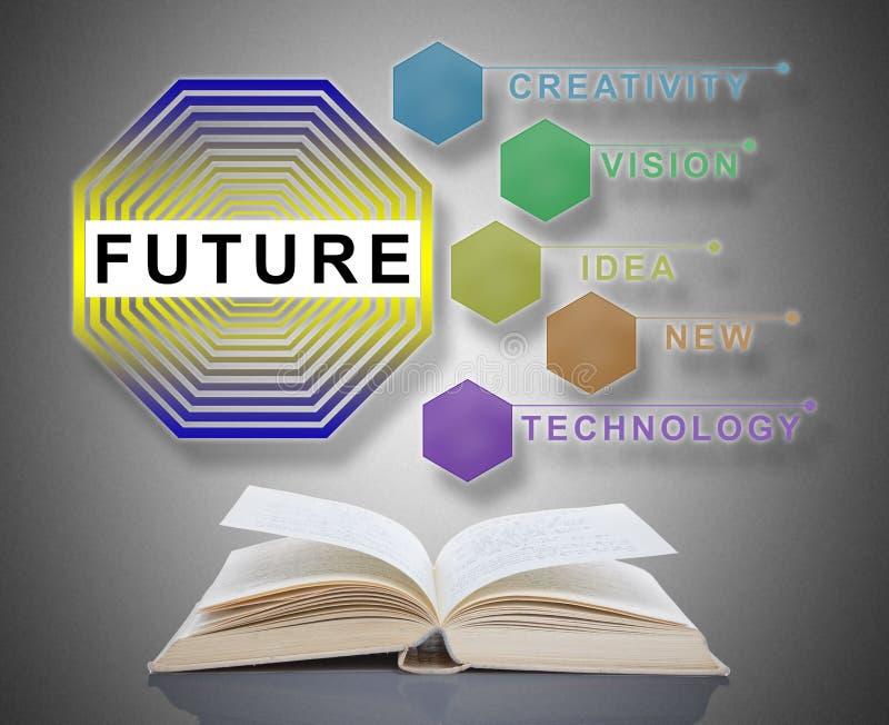 在书上的未来概念 向量例证