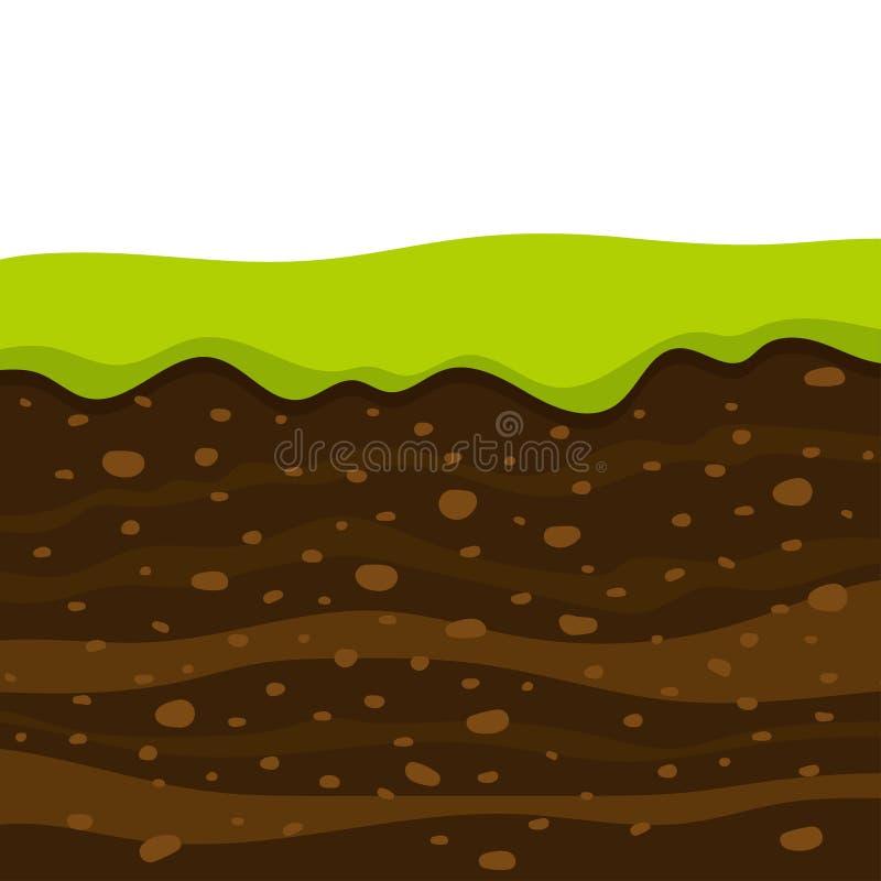土壤剖面和天际,一块土地有绿草的 皇族释放例证