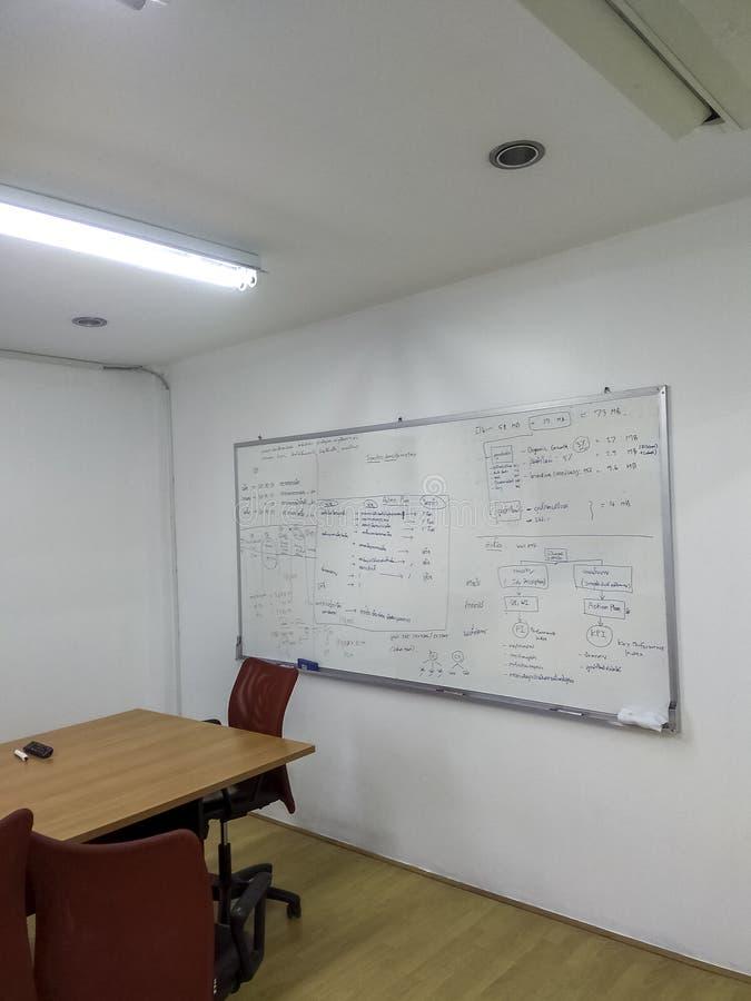 办公室工作者的候选会议地点 库存照片