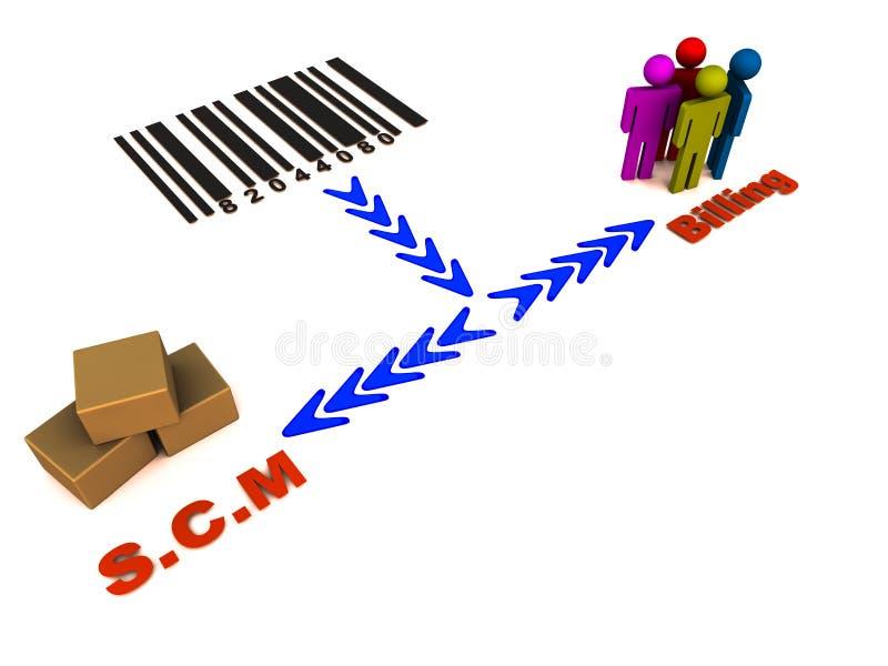 Återförsäljnings- punkt av försäljningen vektor illustrationer