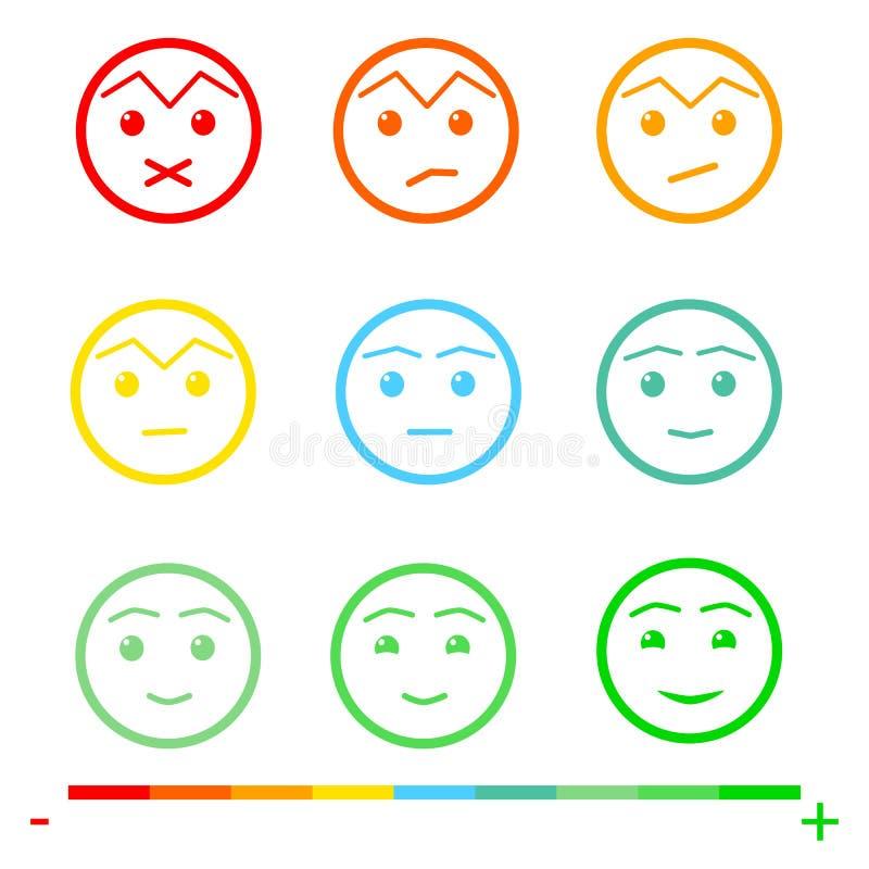 Återkoppling/lynne för nio färgframsidor Framsidaskala för uppsättning nio - ledset neutralt leende - isolerad vektorillustration royaltyfri illustrationer