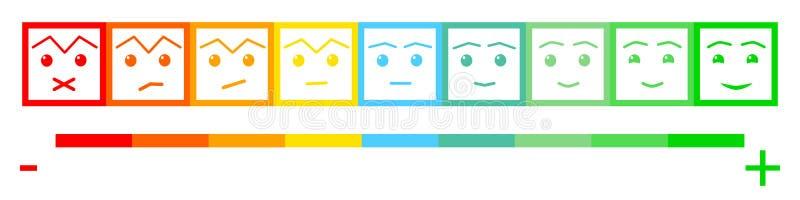 Återkoppling/lynne för nio färgframsidor Framsidaskala för uppsättning nio - neutralt ledset för leende - isolerad vektorillustra vektor illustrationer