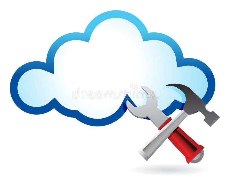 Återställningsbegrepp med molnberäkning vektor illustrationer