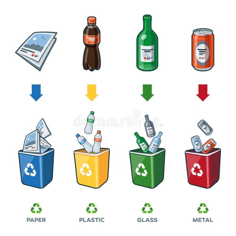 Återvinningfack för pappers- plast- Glass metallavfall arkivfoton