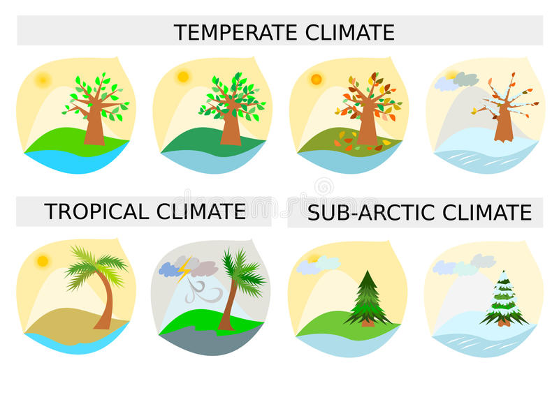 Åtta olika säsongtypsymboler/alltför förenklade teckningar royaltyfri illustrationer