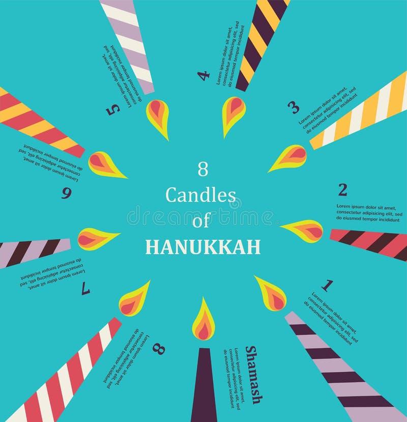 Åtta stearinljus för åtta dagar av den judiska ferieHanikkah infographicsen vektor illustrationer