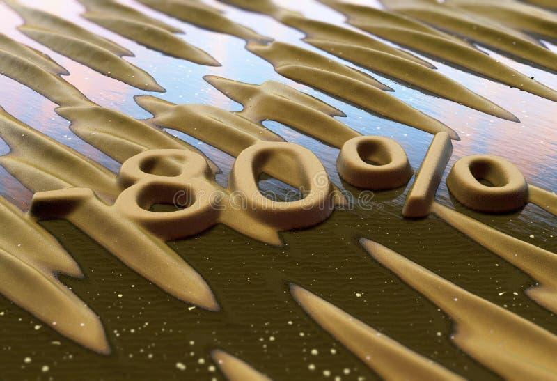 Åttio procent förminskning som är skriftlig på sand arkivfoto