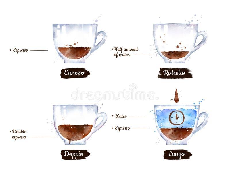 水彩侧视图例证套无奶咖啡 向量例证