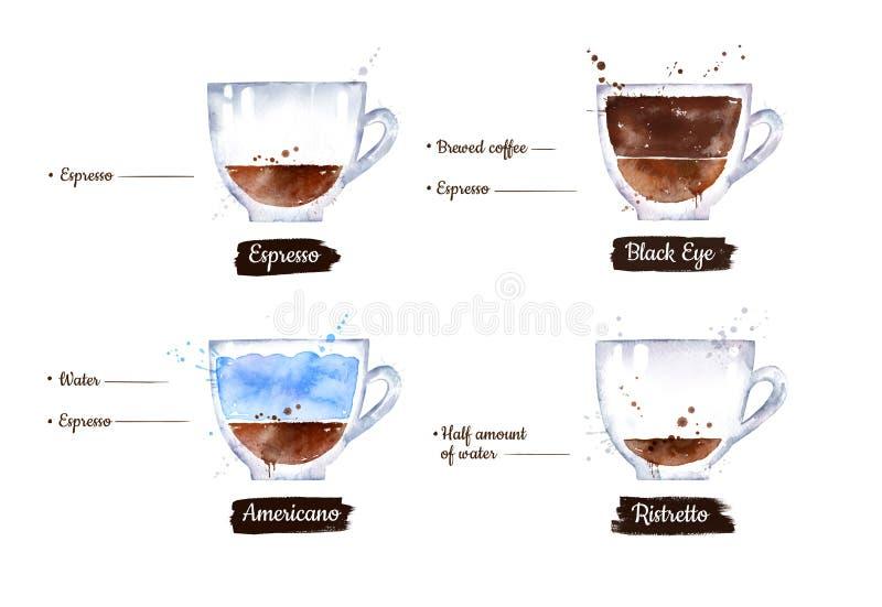 水彩例证套无奶咖啡食谱 皇族释放例证