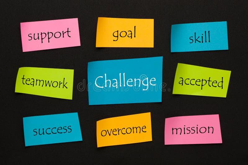 挑战概念图 向量例证