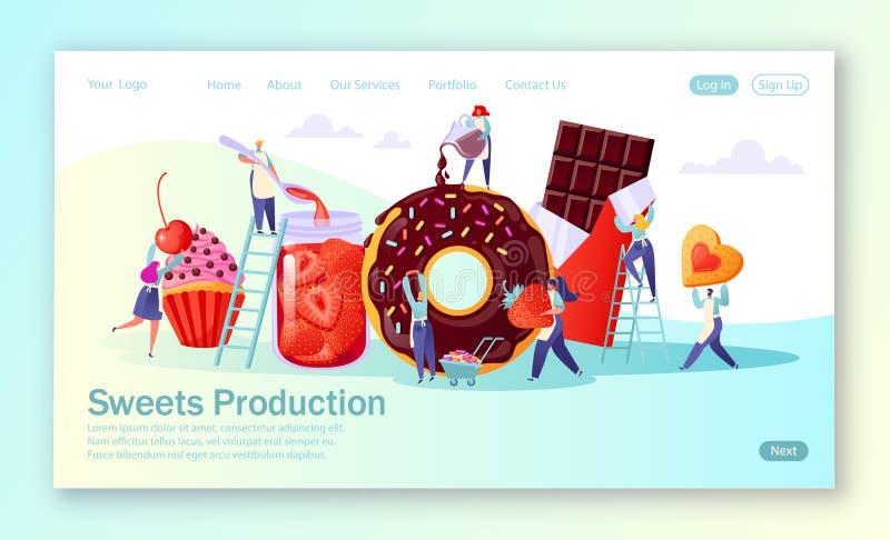 登陆的页的概念与甜点食物生产的 库存例证