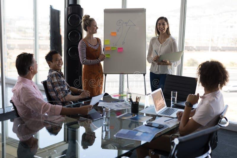 解释在活动挂图的女性执行委员在办公室 免版税图库摄影