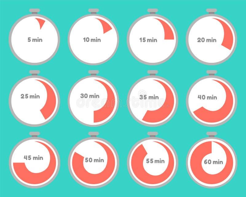 设置与间隔时间的定时器 向量例证
