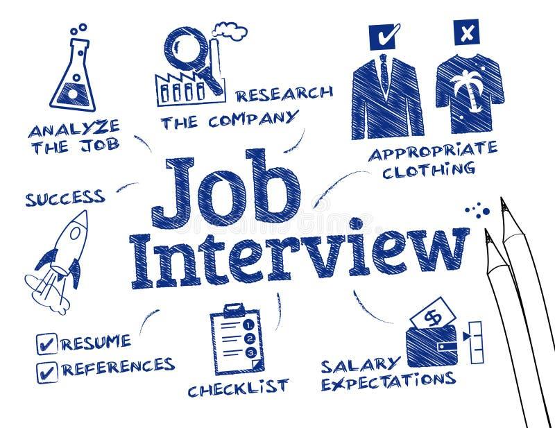 è diventato il job hysterical uno di intervista loro illustrazione di stock