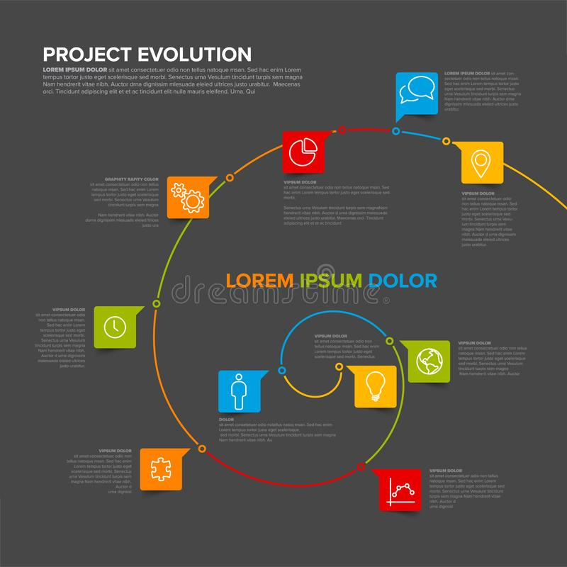项目演变时间安排模板 向量例证