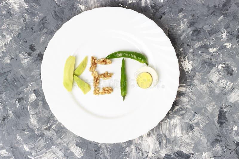 题字Keto做了坚果、鸡蛋和鲕梨 能转化为酮的饮食概念 库存图片