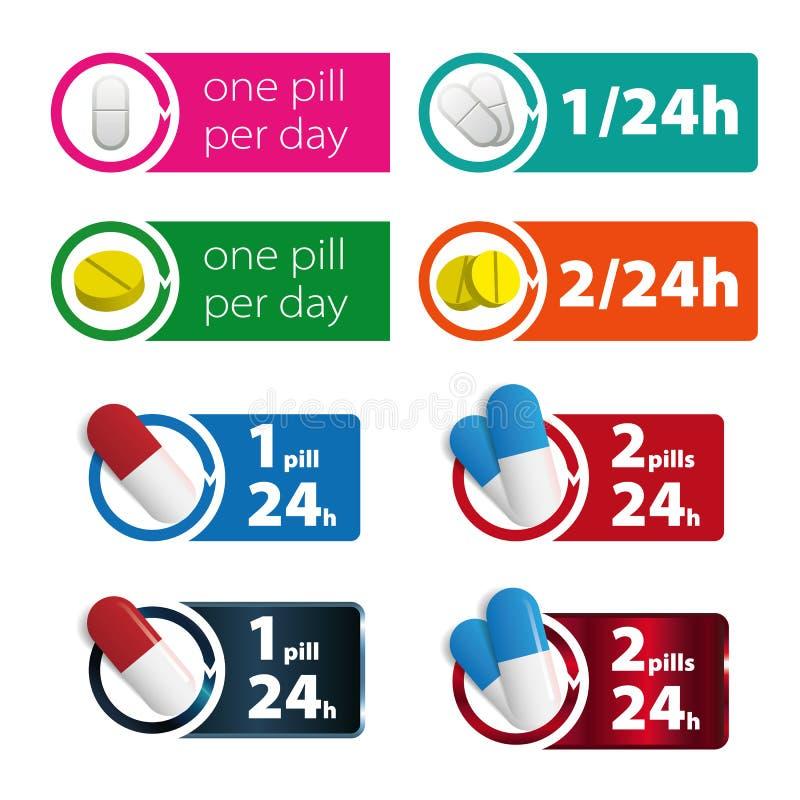Één pil, twee pillen per dag kleurrijk teken royalty-vrije illustratie