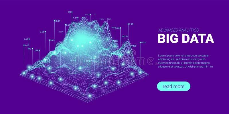 量子计算形象化,大数据排序 皇族释放例证