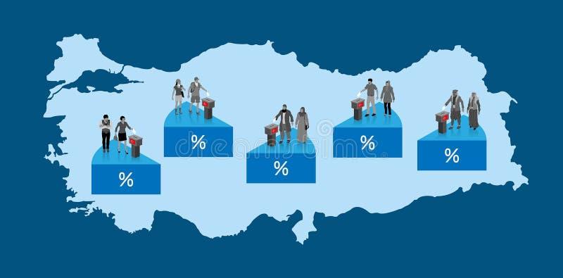选举结果土耳其选民外形百分比圆图在土耳其地图的 向量例证