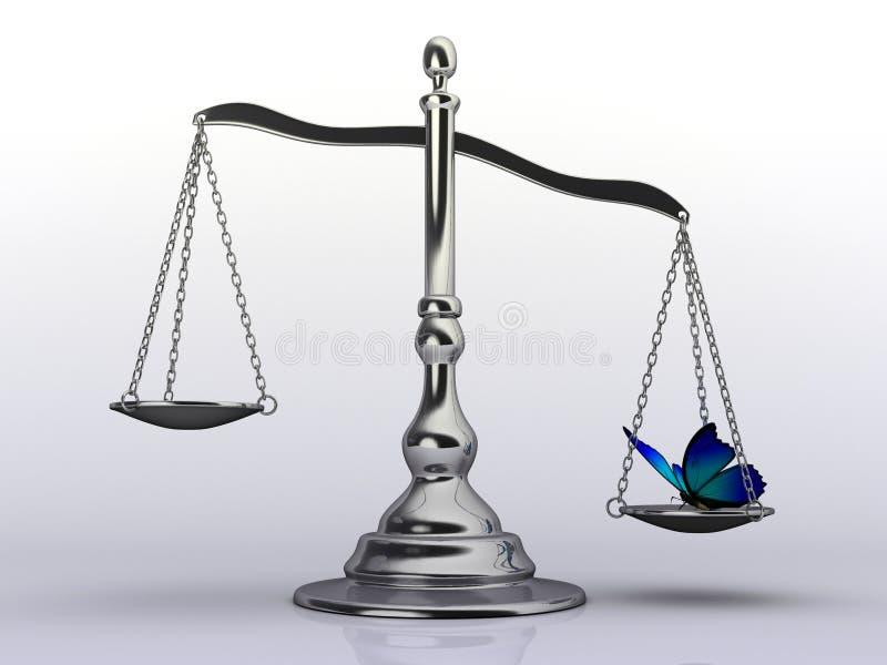 Échelle 1 illustration libre de droits