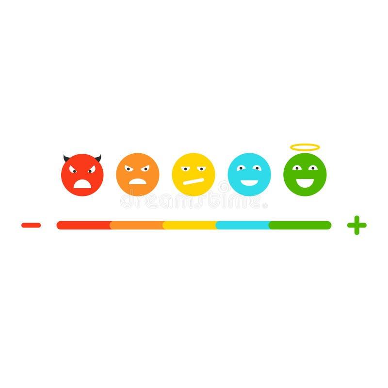 Échelle d'émotions de mesure de douleur Sélection de l'humeur correcte illustration de vecteur