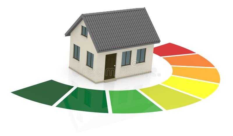 Échelle d'efficacité énergétique illustration libre de droits