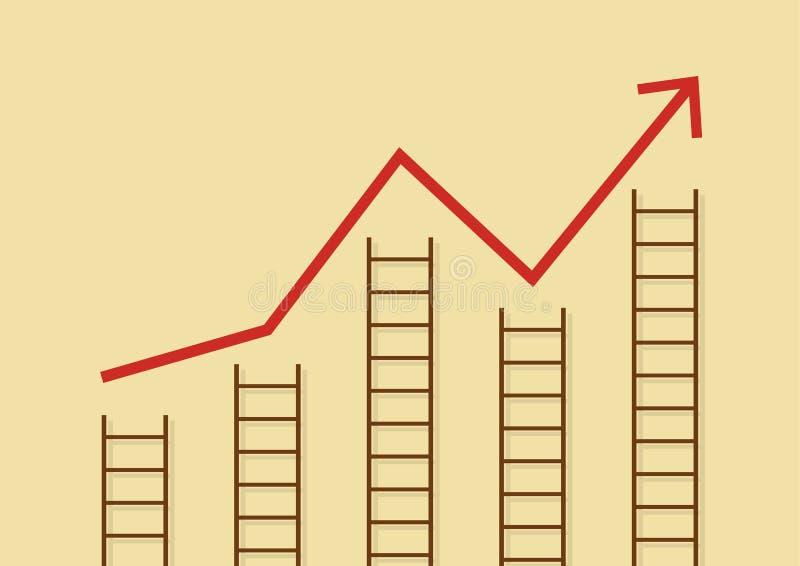 Échelle de croissance avec des échelles illustration stock