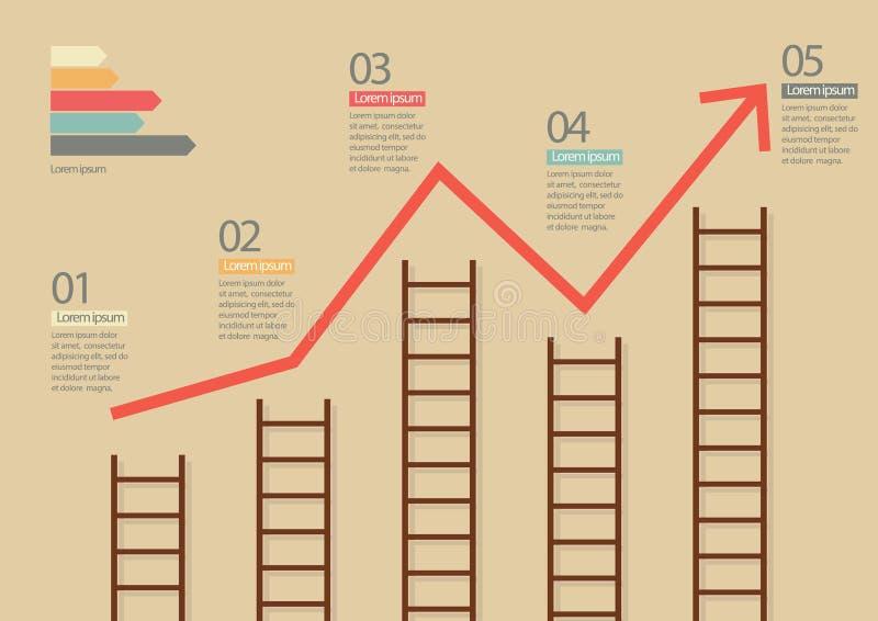 Échelle de croissance avec des échelles infographic illustration de vecteur