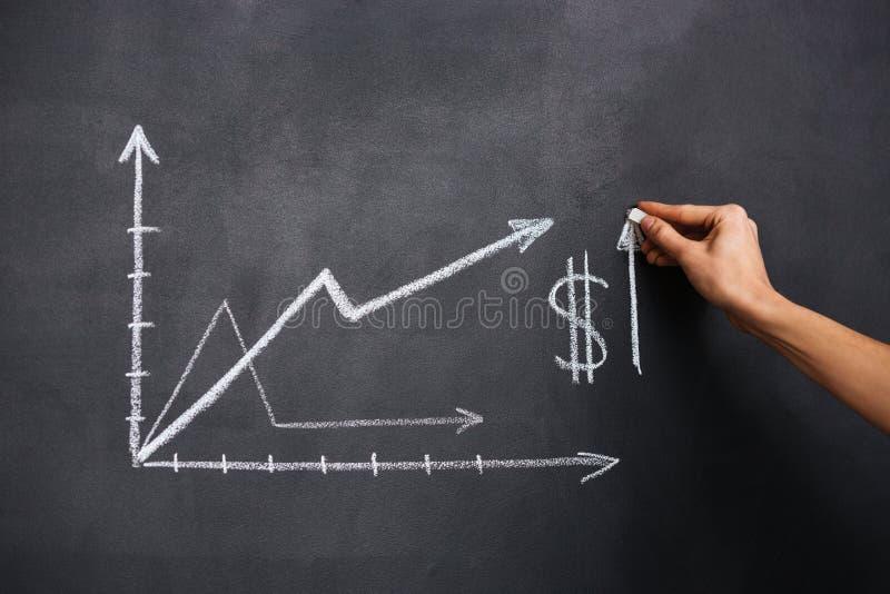 Échelle de croissance de dessin du dollar de main sur le tableau noir photo stock