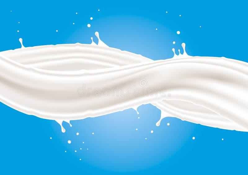 Éclaboussure de lait de vecteur illustration stock
