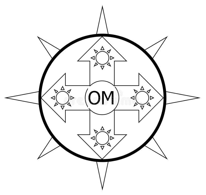 Éclat de Sun avec le logo de mot de l'OM illustration libre de droits
