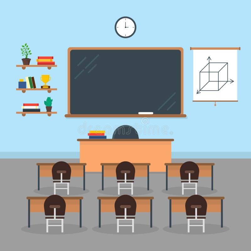 École ou université intérieure de salle de classe de bande dessinée avec des meubles Vecteur illustration libre de droits