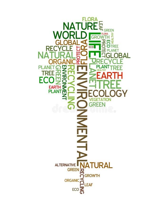 Écologie - affiche environnementale illustration de vecteur